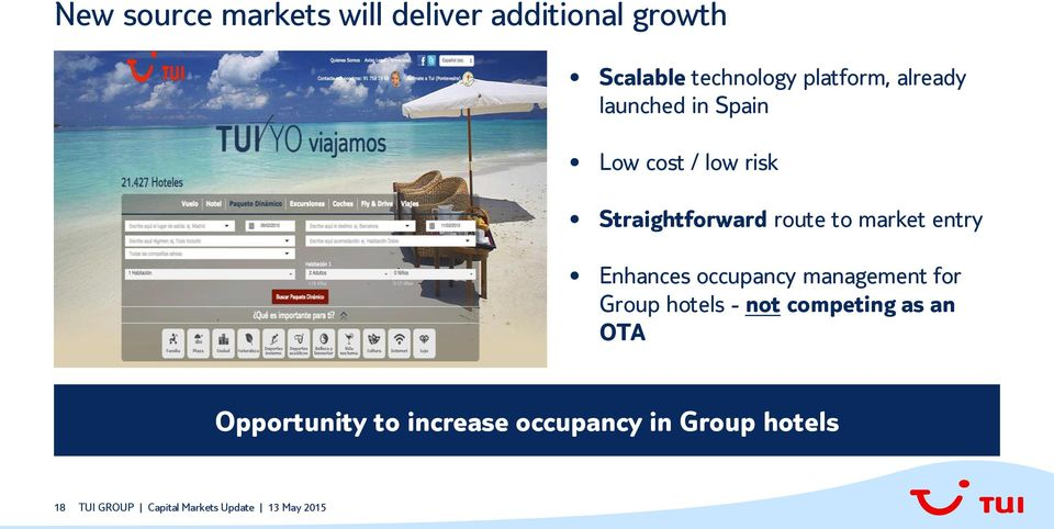 route to market entry Enhances occupancy management for Group hotels -