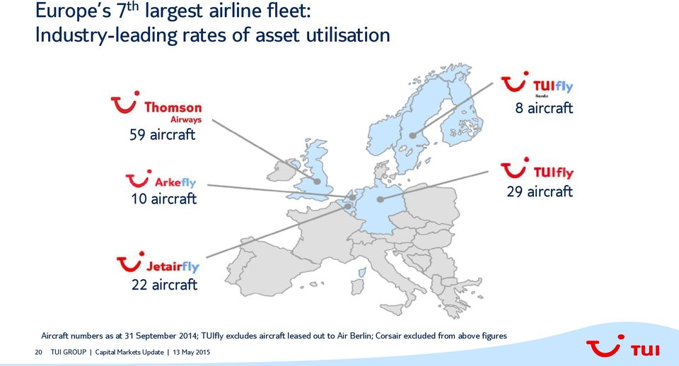 aircraft Aircraft numbers as at 31 September 2014; TUIfly excludes