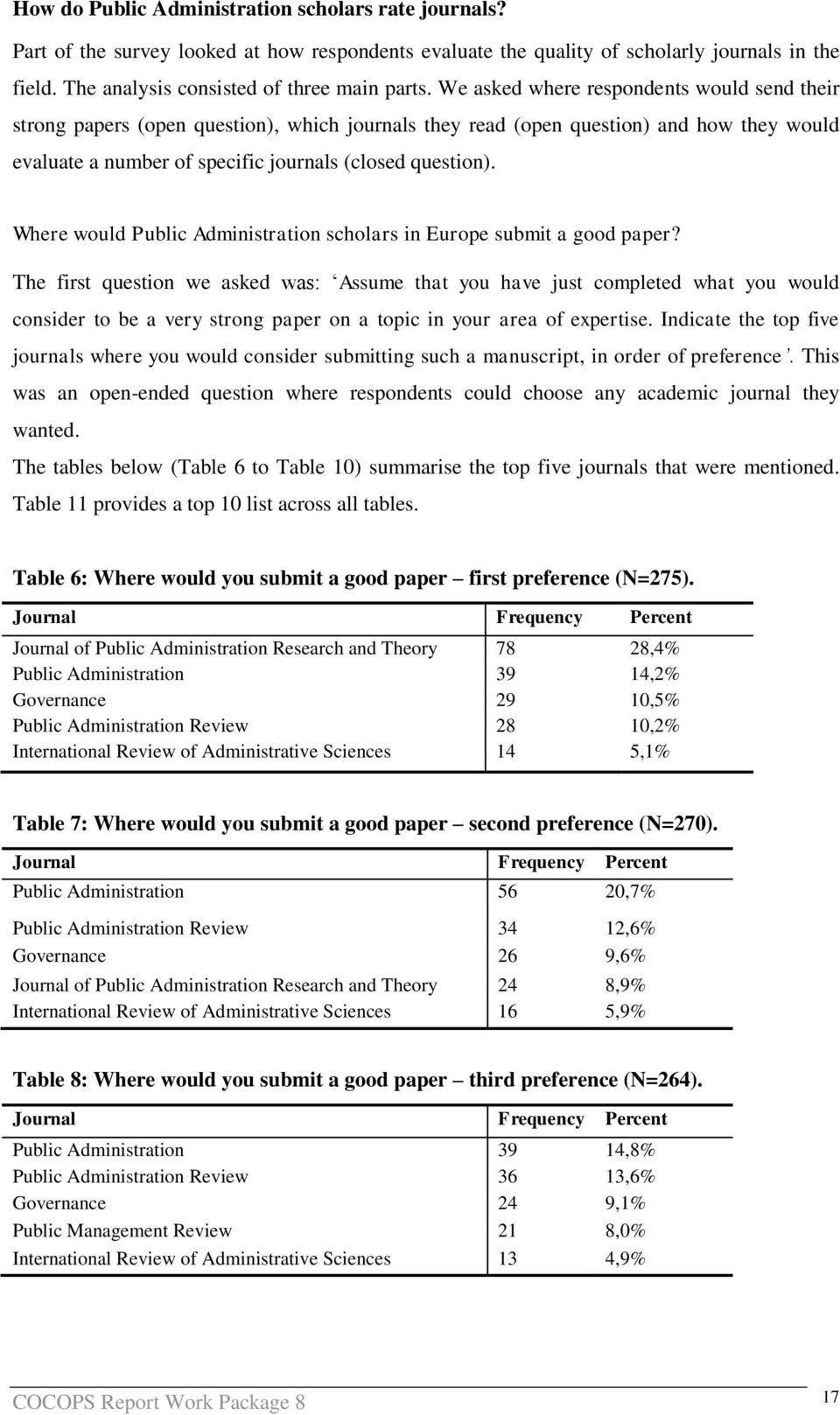 Where would Public Administration scholars in Europe submit a good paper?