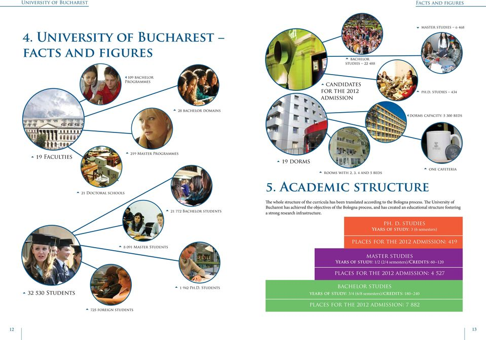 The University of Bucharest has achieved the objectives of the Bologna process, and has created an educational structure fostering a strong research infrastructure. ph. d.