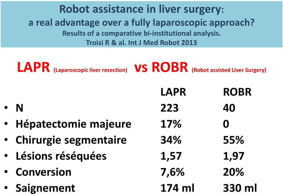 Int J Med Robot 2013 LAPR (Laparoscopic liver resection) vs ROBR (Robot assisted Liver Surgery)