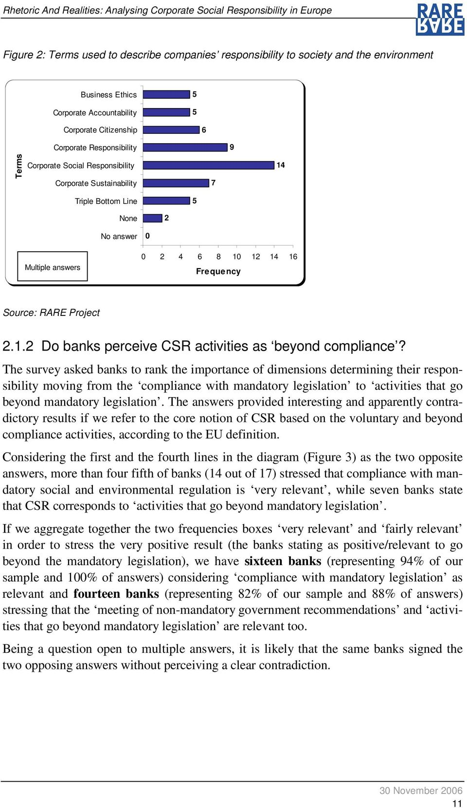 .2 Do banks perceive CSR activities as beyond compliance?