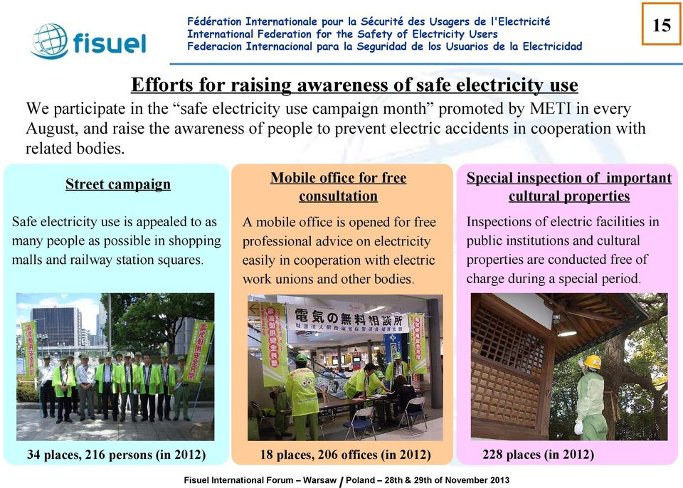 Street campaign Mobile office for free consultation Safe electricity use is appealed to as many people as possible in shopping malls and railway station squares.