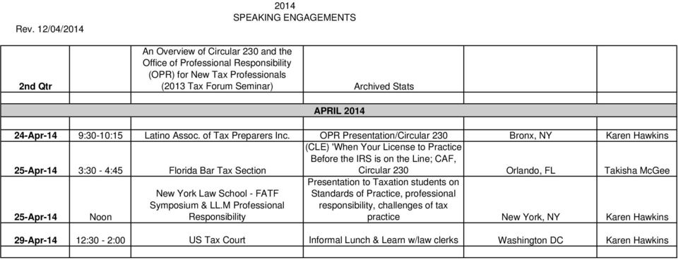 OPR Presentation/Circular 230 Bronx, NY Karen Hawkins 25-Apr-14 3:30-4:45 Florida Bar Tax Section (CLE) 'When Your License to Practice Before the IRS is on the Line; CAF, Circular