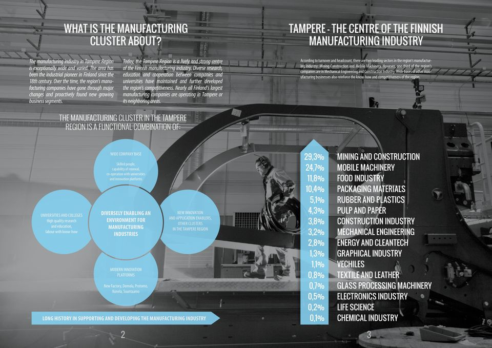 Today, the Tampere Region is a lively and strong centre of the Finnish manufacturing industry.