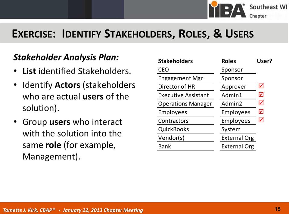 Group users who interact with the solution into the same role (for example, Management). Stakeholders Roles User?