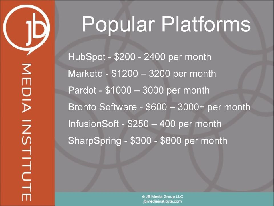 month Bronto Software - $600 3000+ per month