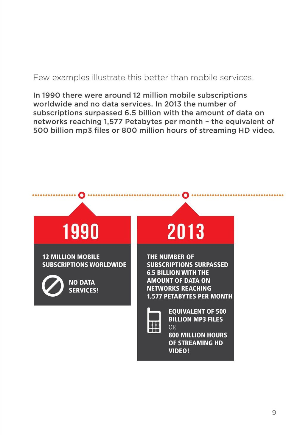 In 2013 the number of subscriptions the equivalent surpassed of 500 billion 6.5 mp3 billion files or 800 with million the hours amount of streaming of data HD video.