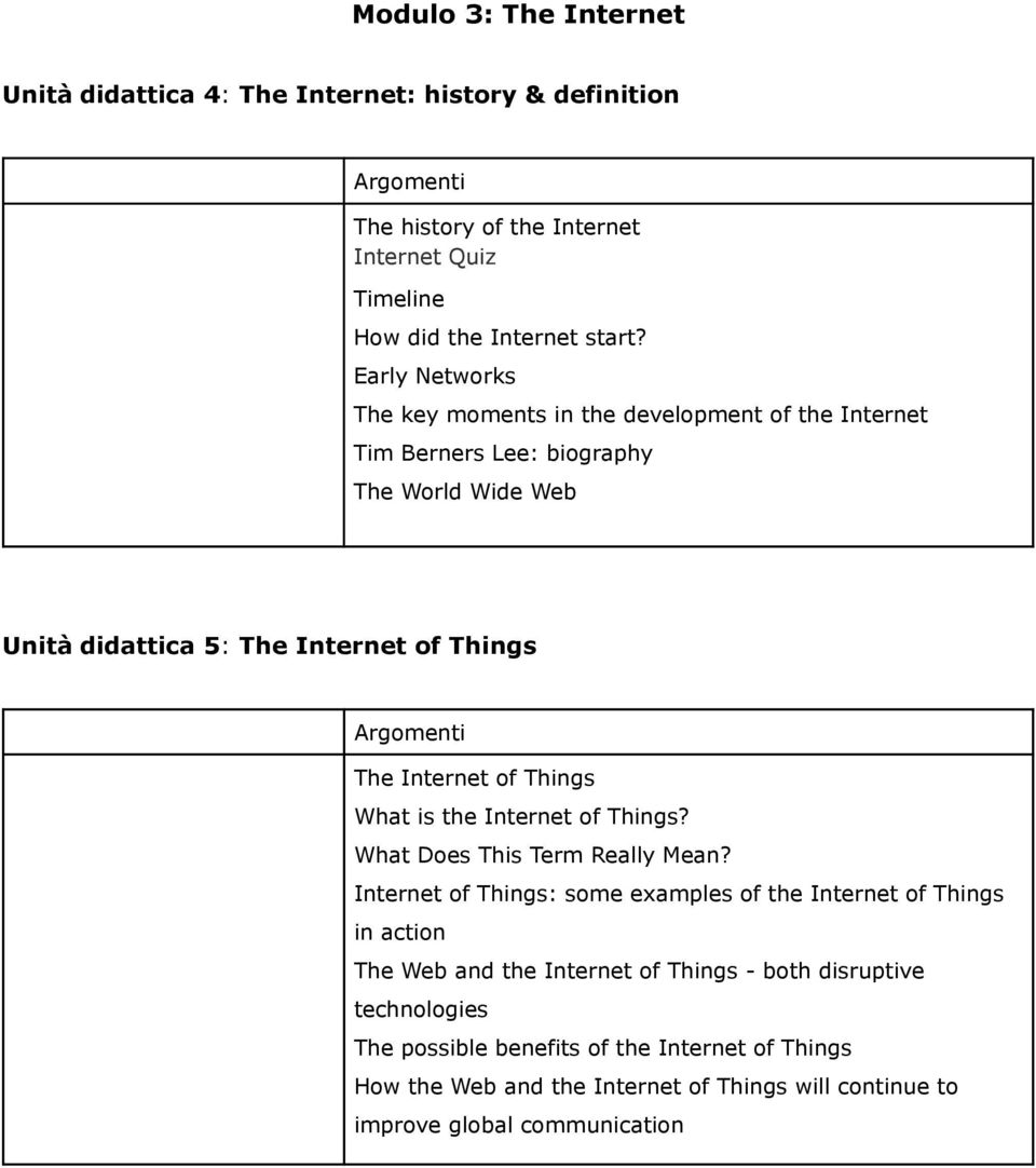 of Things What is the Internet of Things? What Does This Term Really Mean?