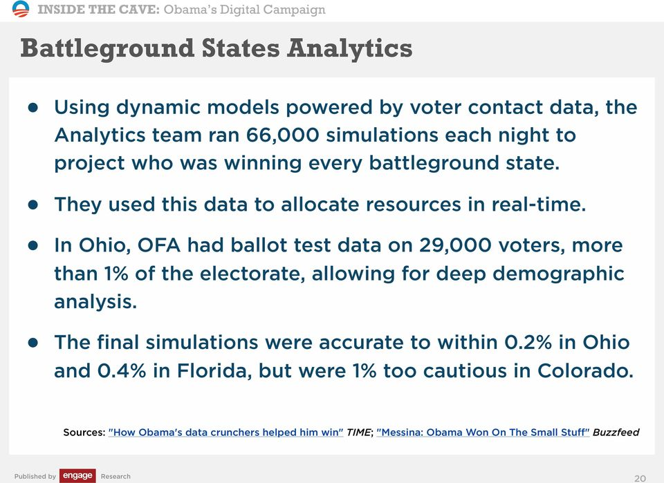 2% in Ohio and 0.4% in Florida, but were 1% too cautious in Colorado.