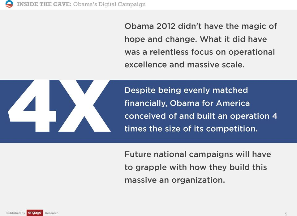4X Despite being evenly matched financially, Obama for America conceived of and built an
