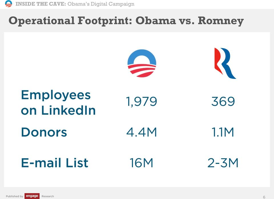 Romney Employees on