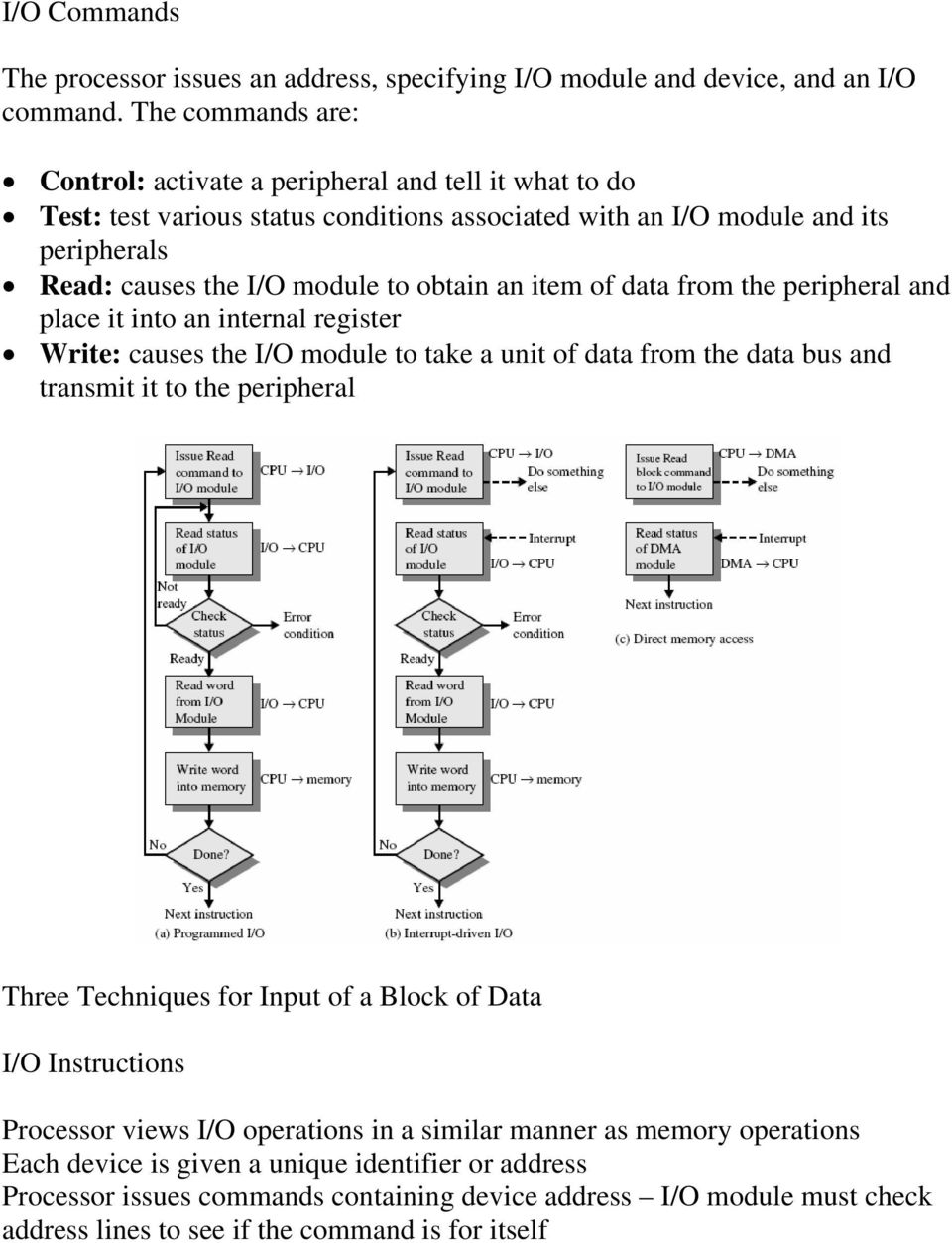 an item of data from the peripheral and place it into an internal register Write: causes the I/O module to take a unit of data from the data bus and transmit it to the peripheral Three Techniques