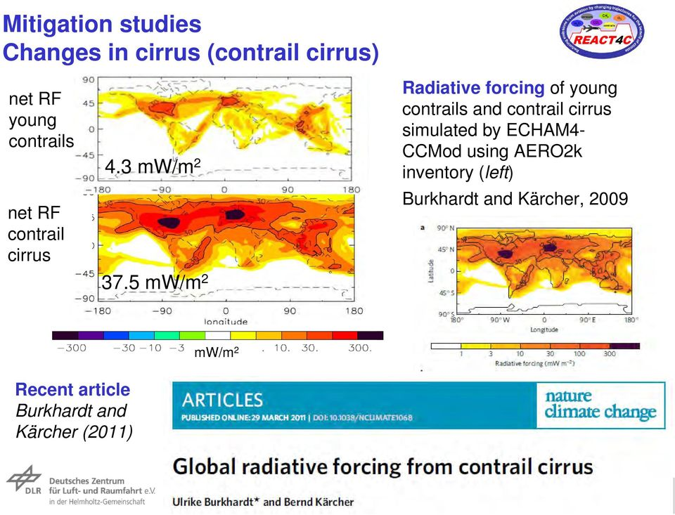 5 mw/m 2 Radiative forcing of young contrails and contrail cirrus simulated by