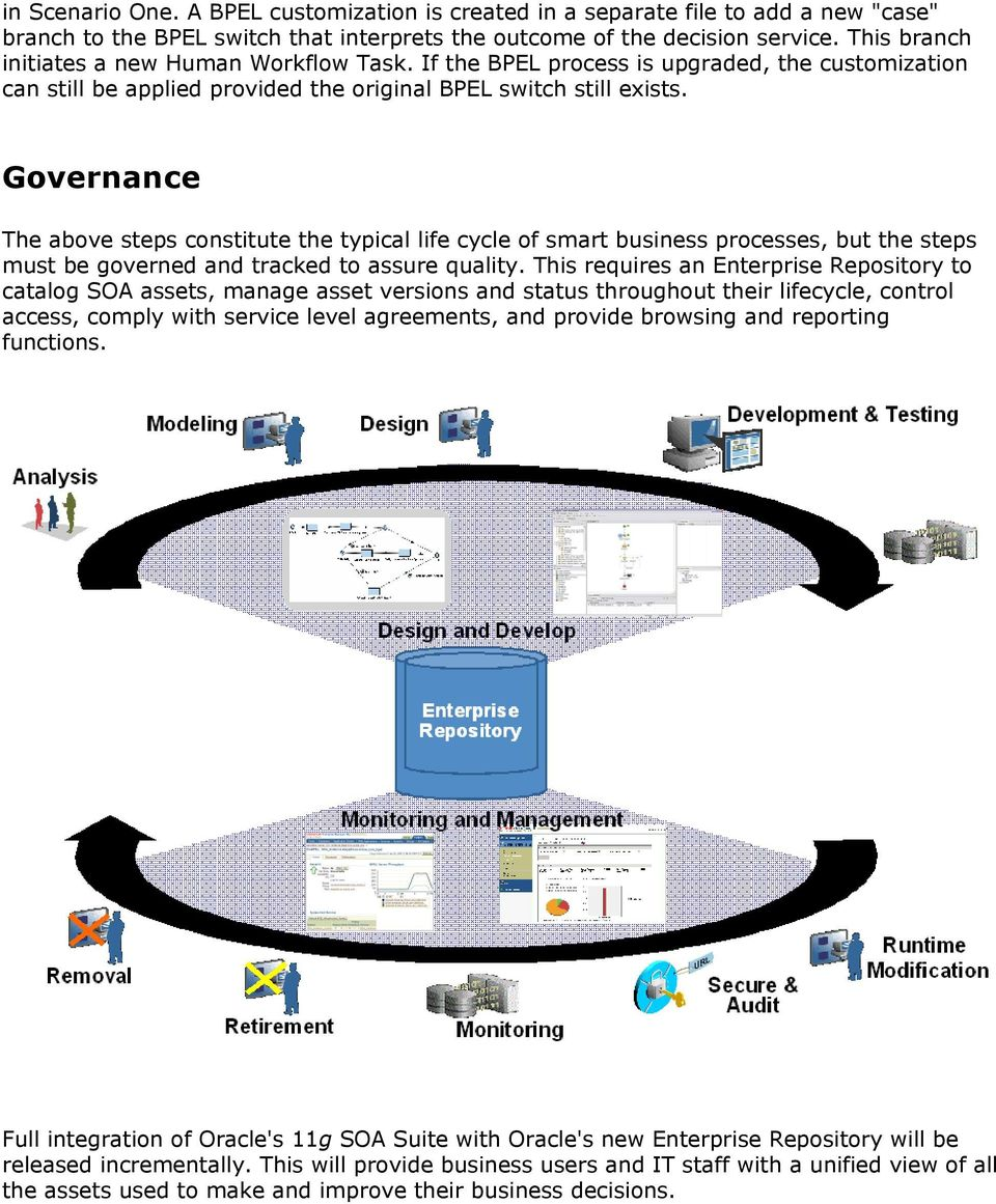 Governance The above steps constitute the typical life cycle of smart business processes, but the steps must be governed and tracked to assure quality.