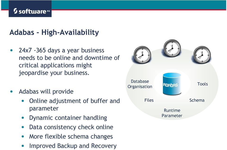 Adabas will provide Online adjustment of buffer and parameter Dynamic container handling Data