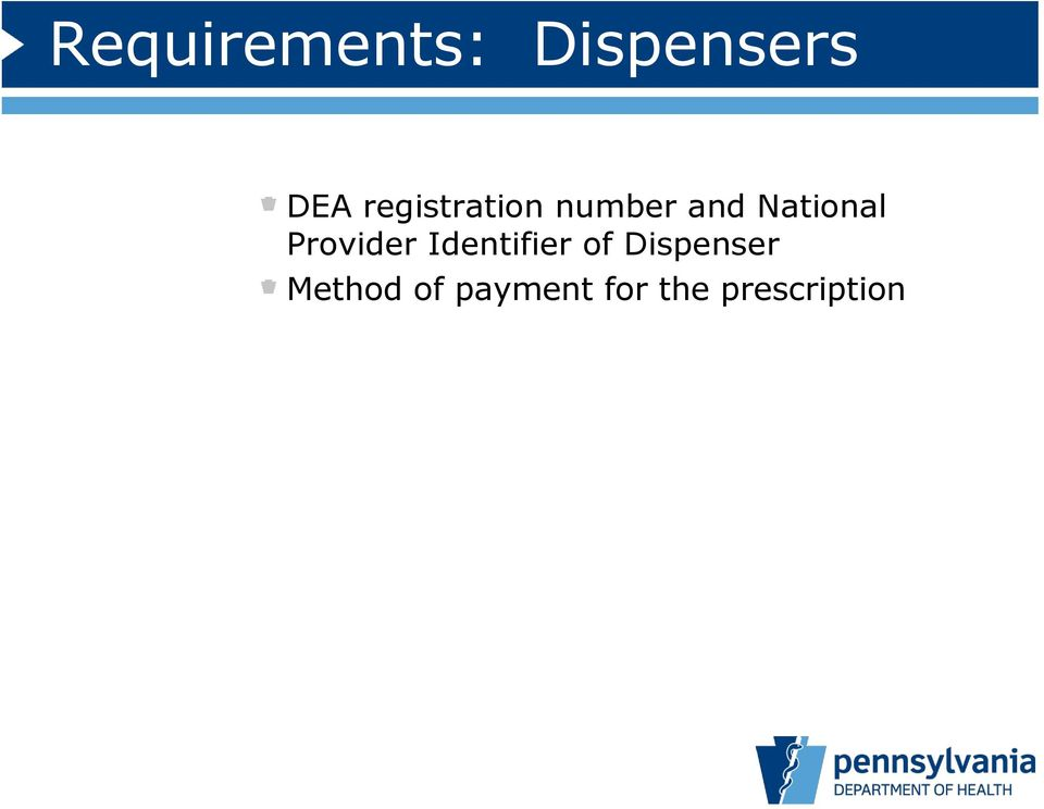 Provider Identifier of Dispenser