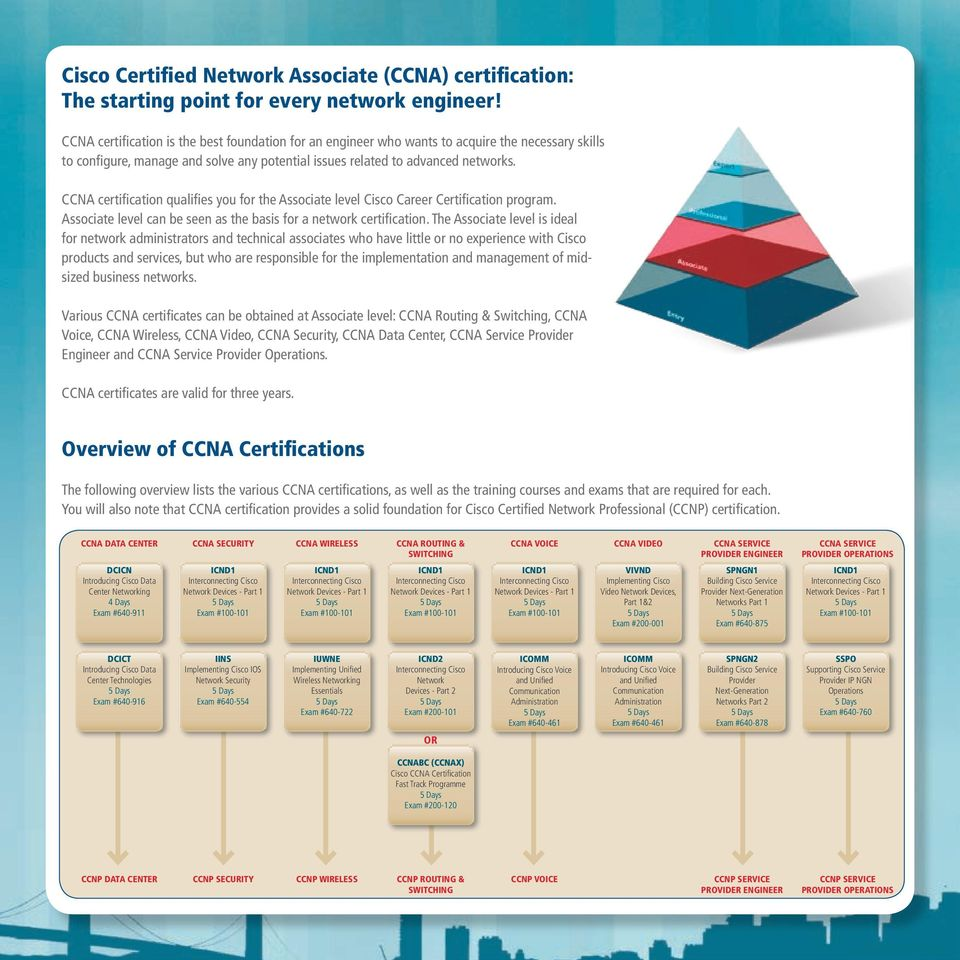 Ccna Certification By Global Knowledge Helps You Climb The Top Pdf