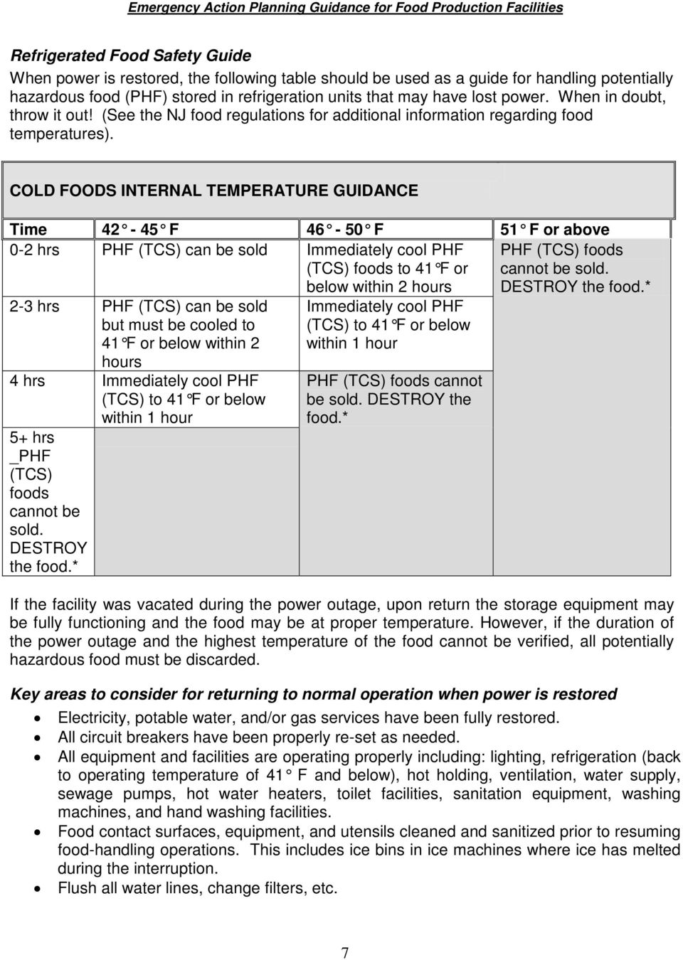 COLD FOODS INTERNAL TEMPERATURE GUIDANCE Time 42-45 F 46-50 F 51 F or above 0-2 hrs PHF (TCS) can be sold Immediately cool PHF (TCS) foods to 41 F or below within 2 hours 2-3 hrs PHF (TCS) can be