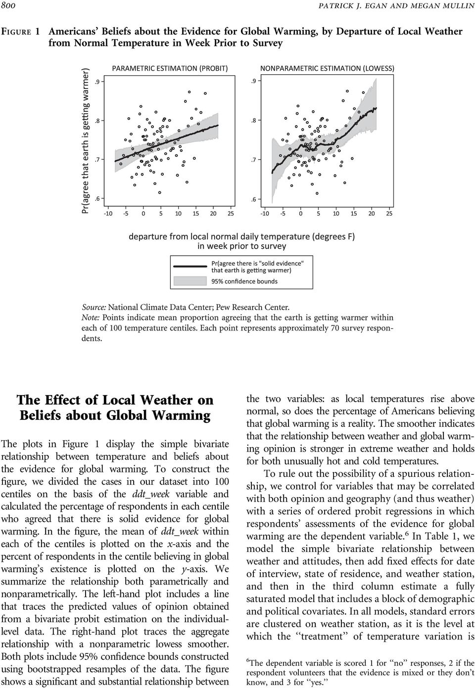 Beliefs about Global Warming The plots in Figure 1 display the simple bivariate relationship between temperature and beliefs about the evidence for global warming.