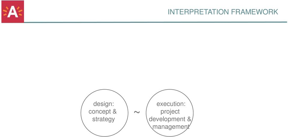 strategy ~ execution:
