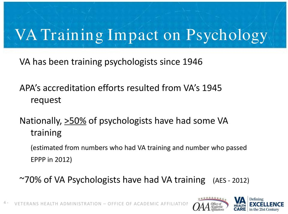 (estimated from numbers who had VA training and number who passed EPPP in 2012) ~70% of VA