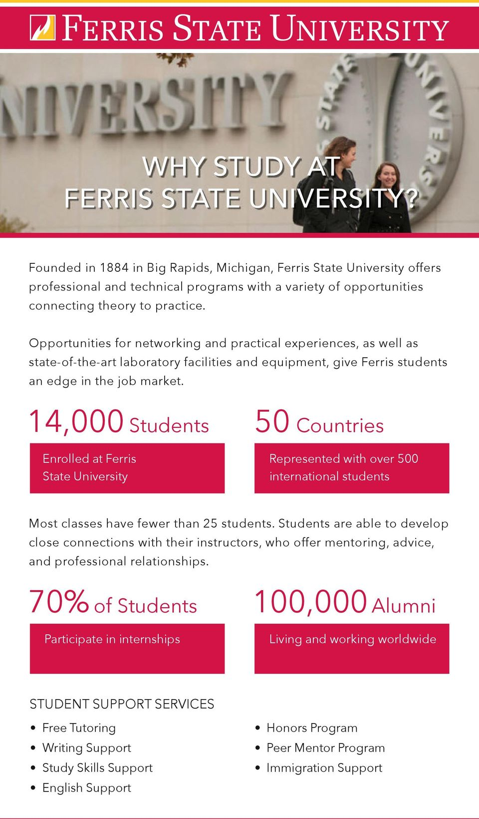 Opportunities for networking and practical experiences, as well as state-of-the-art laboratory facilities and equipment, give Ferris students an edge in the job market.