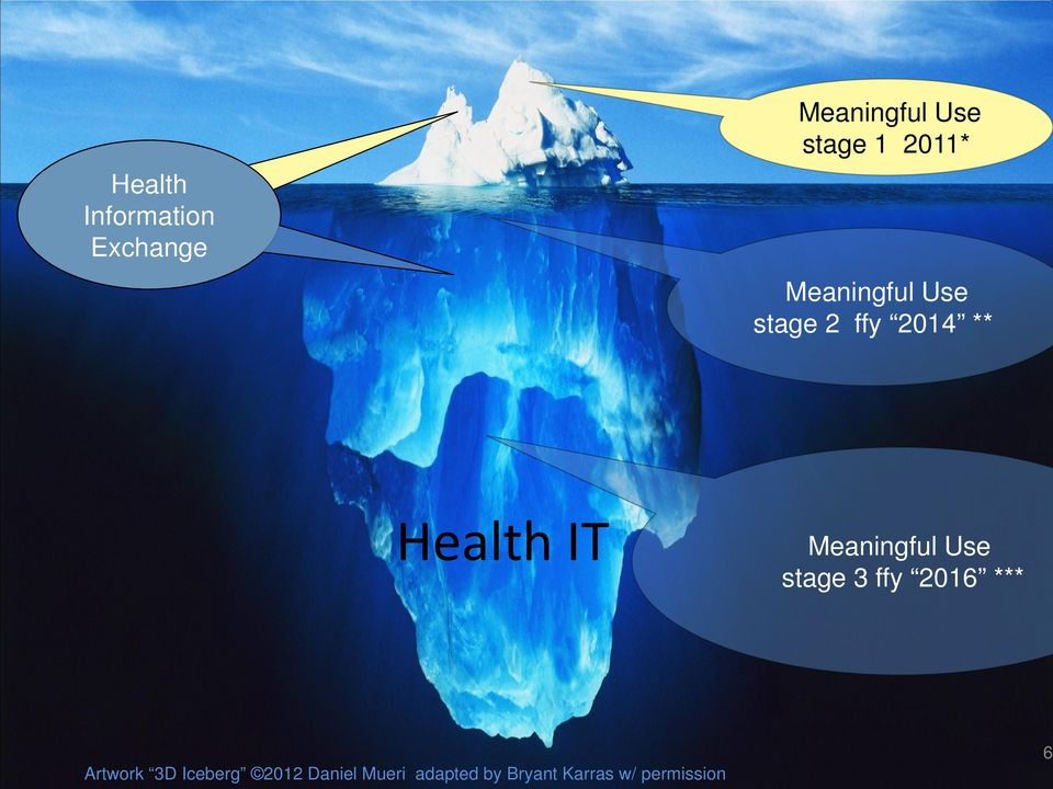 Meaningful Use stage 3 ffy 2016 *** Artwork 3D