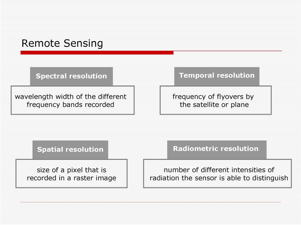 Spatial resolution Radiometric resolution size of a pixel that is recorded in a