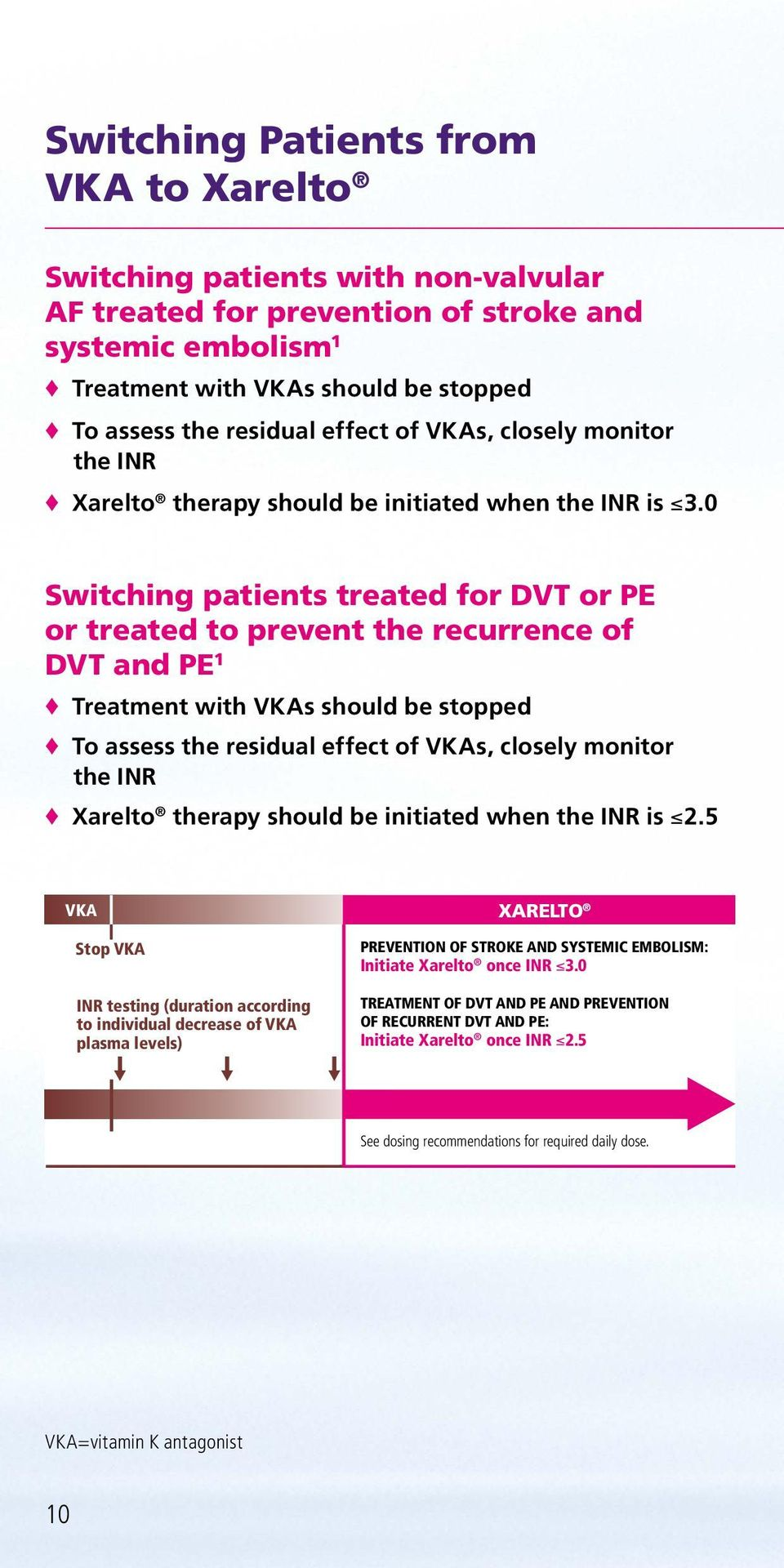 0 Switching patients treated for DVT or PE or treated to prevent the recurrence of DVT and PE 1 Treatment with VKAs should be stopped To assess the residual effect of VKAs, closely monitor the INR