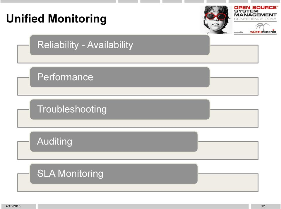 Performance Troubleshooting