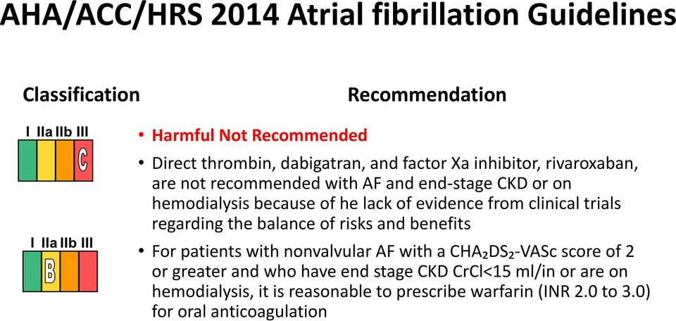 clinical trials regarding the balance of risks and benefits For patients with nonvalvular AF with a CHA₂DS₂-VASc score of 2 or greater