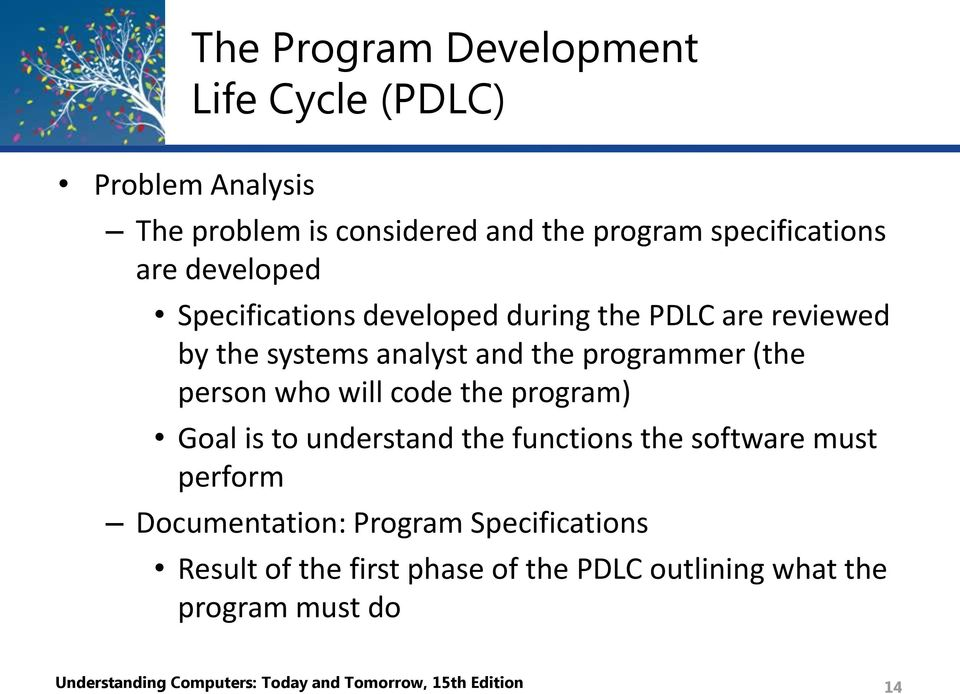 will code the program) Goal is to understand the functions the software must perform Documentation: Program Specifications