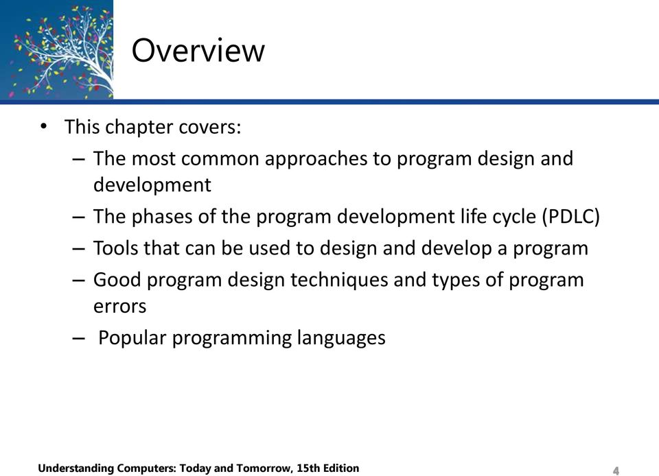 used to design and develop a program Good program design techniques and types of
