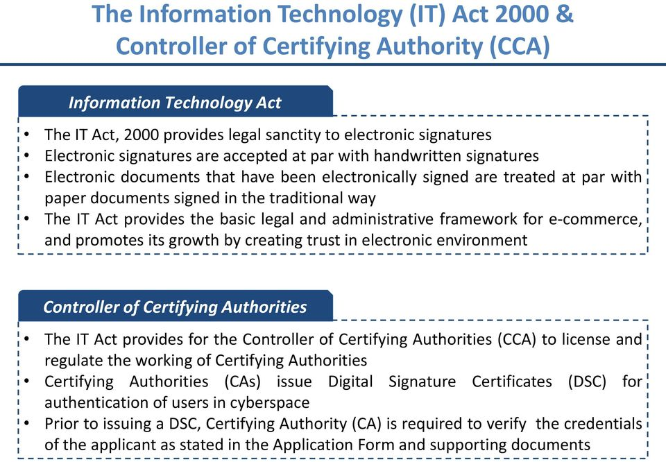 basic legal and administrative framework for e-commerce, and promotes its growth by creating trust in electronic environment Controller of Certifying Authorities The IT Act provides for the