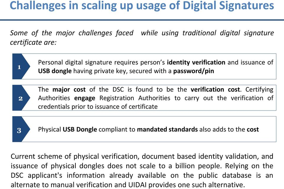 Certifying Authorities engage Registration Authorities to carry out the verification of credentials prior to issuance of certificate 3 Physical USB Dongle compliant to mandated standards also adds to