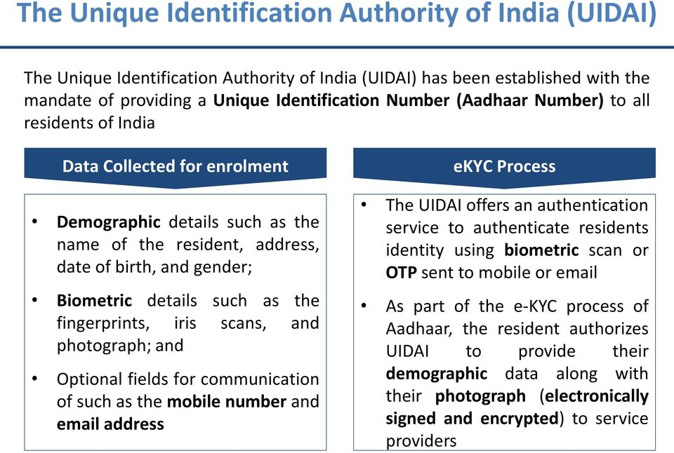 iris scans, and photograph; and Optional fields for communication of such as the mobile number and email address ekyc Process The UIDAI offers an authentication service to authenticate residents