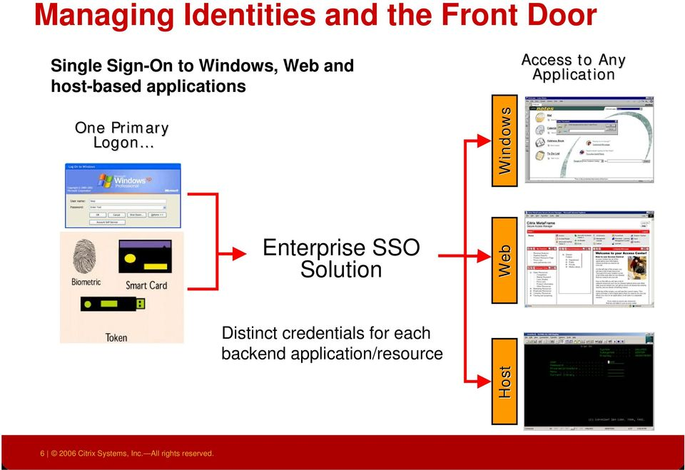 Windows Enterprise SSO Solution Web Distinct credentials for each