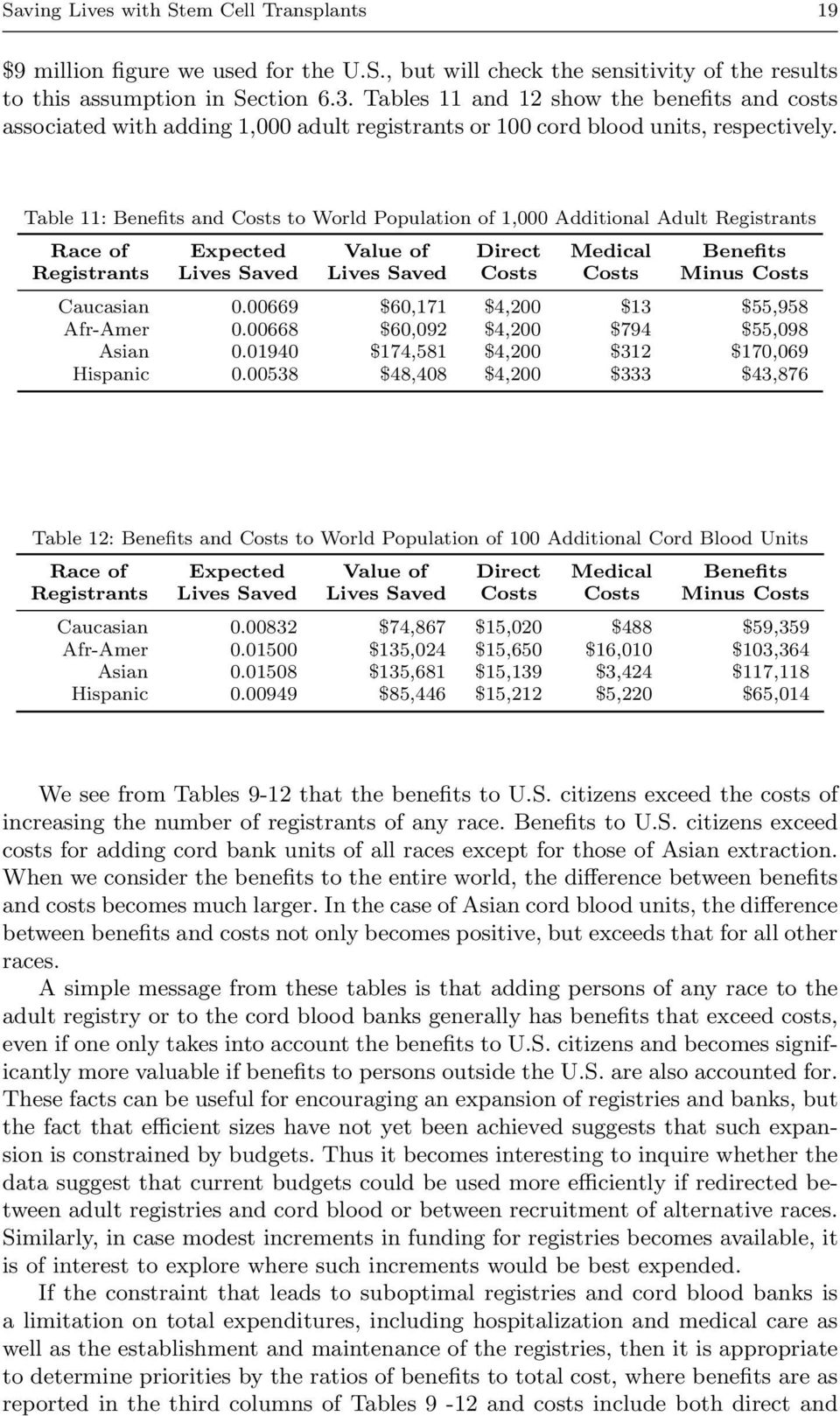 Table 11: Benefits and Costs to World Population of 1,000 Additional Adult Registrants Race of Expected Value of Direct Medical Benefits Registrants Lives Saved Lives Saved Costs Costs Minus Costs