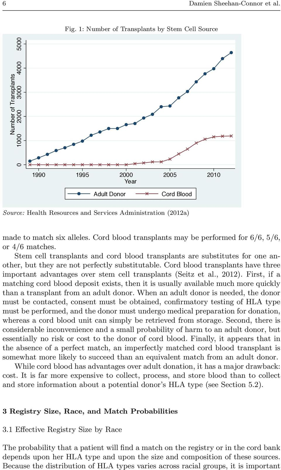 (2012a) made to match six alleles. Cord blood transplants may be performed for 6/6, 5/6, or 4/6 matches.
