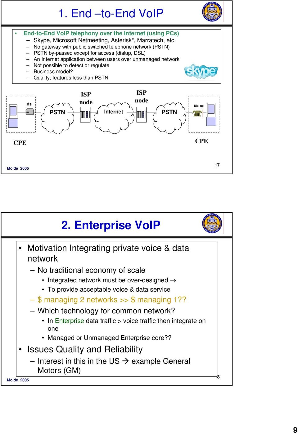 Business model? Quality, features less than PSTN dsl PSTN ISP node Internet ISP node PSTN Dial up CPE CPE 17 2.