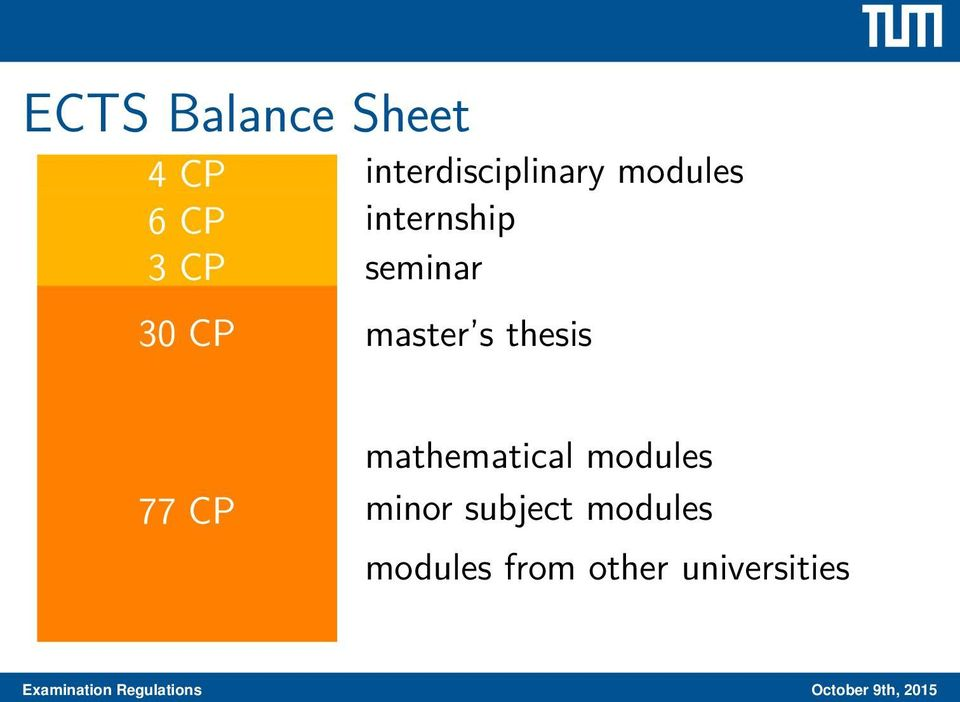 master s thesis 77 CP mathematical modules