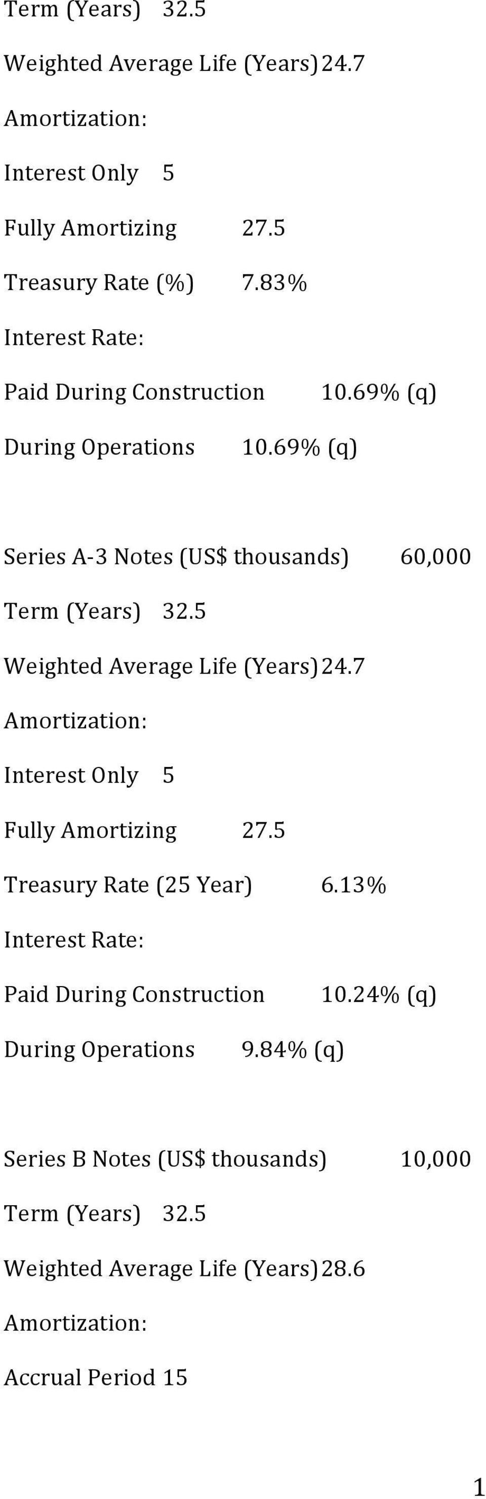 5 Weighted Average Life (Years) 24.7 Amortization: Interest Only 5 Fully Amortizing 27.5 Treasury Rate (25 Year) 6.