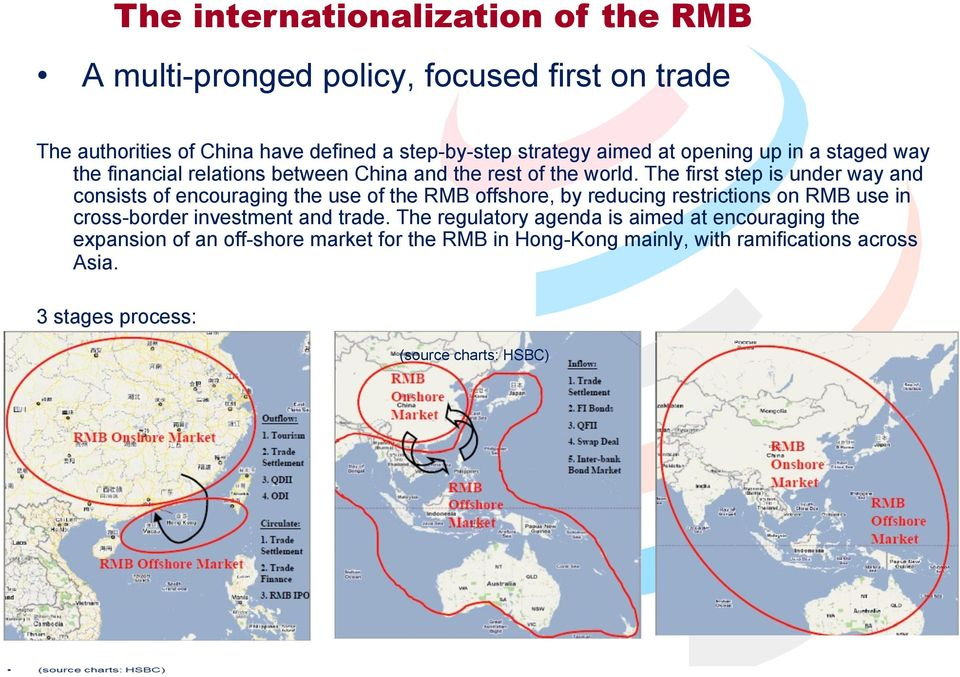 The first step is under way and consists of encouraging the use of the RMB offshore, by reducing restrictions on RMB use in cross-border investment