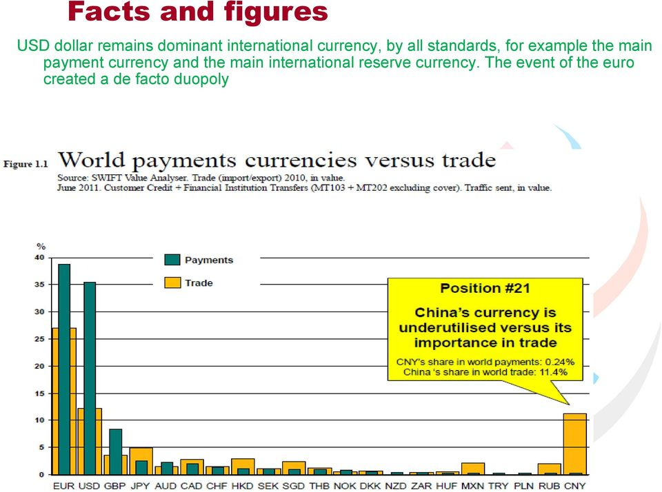 the main payment currency and the main international