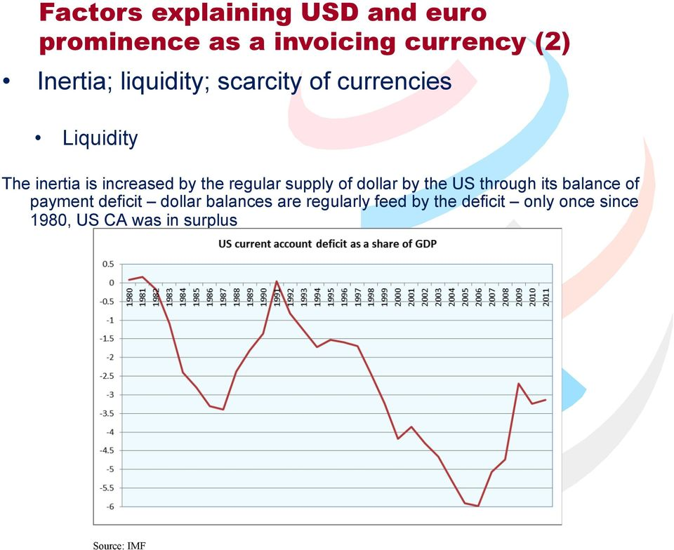 supply of dollar by the US through its balance of payment deficit dollar balances