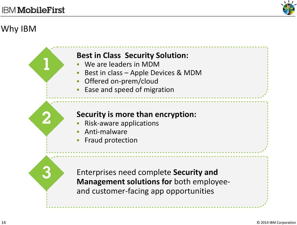 encryption: Risk-aware applications Anti-malware Fraud protection Enterprises need