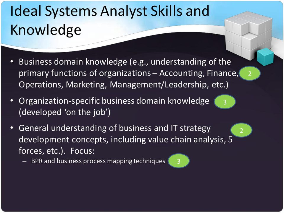 (e.g., understanding of the primary functions of organizations Accounting, Finance, Operations, Marketing,