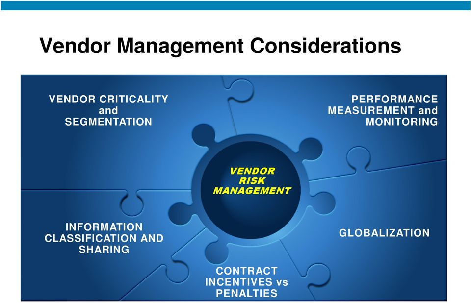 MONITORING VENDOR RISK MANAGEMENT INFORMATION