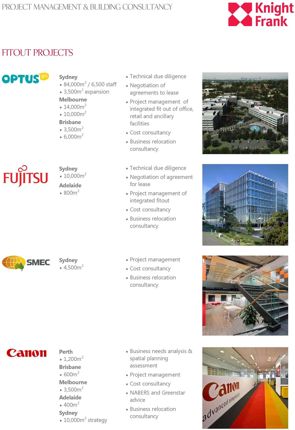 800m 2 Negotiation of agreement for lease of integrated fitout 4,500m 2 Perth 1,200m 2 600m 2 3,500m 2